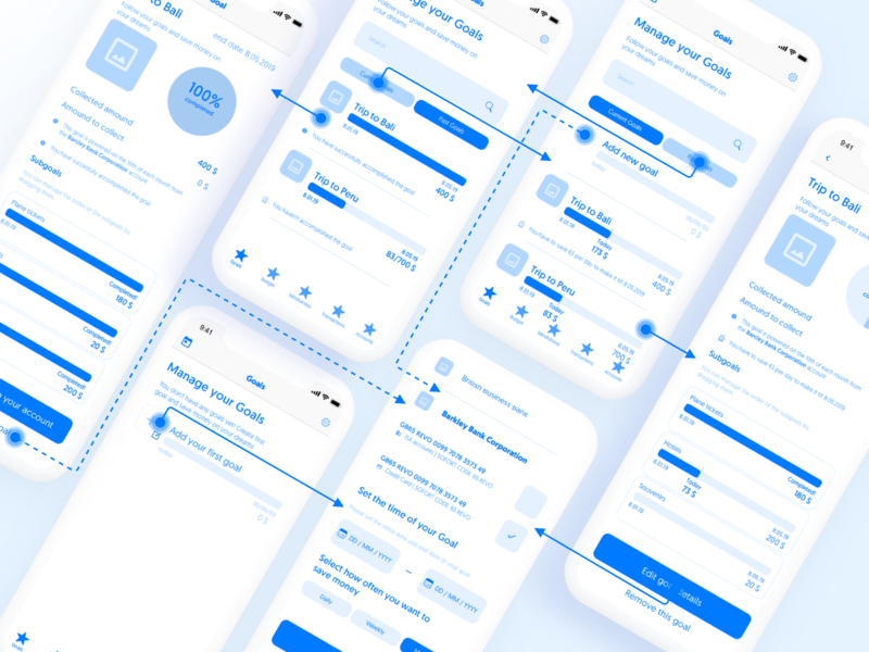 Goals management - wireflow goals ios high-fidelity hi-fi wireframes ux ui wireflow management
