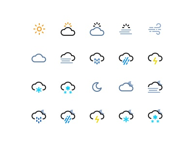 Weather Icons pixelperfect vector snow wind sun cloud weather iconset iconsystem icon icons 2017