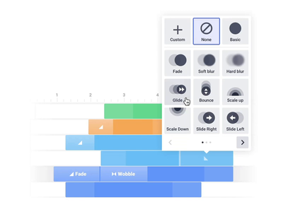 Animation Timeline - Bannersnack Interface application drag and drop drag user interface bannersnack panel presets settings movement duration timing transitions animated motion design design interface uidesign ui animation timeline