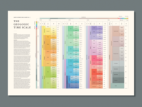 Geological Time Poster layout clean design data viz data visualization layout design poster poster design print design print geology earth science digital vector design typography