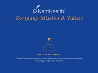 NantHealth Mission & Core Values digital poster design information design infographics clean design healthcare minimal logo design vector logo illustration typography icon branding icons design iconography