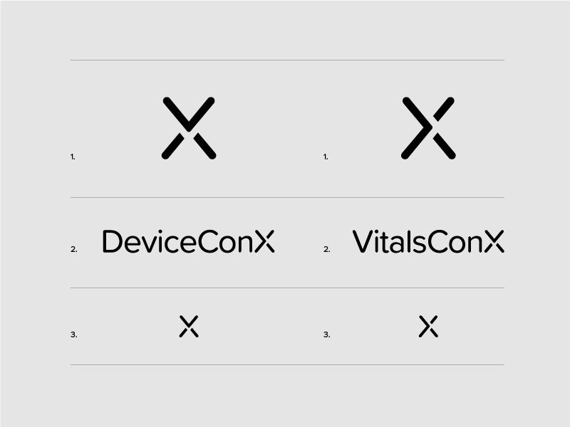 VCX-DCX c d x vitals conx device care connected
