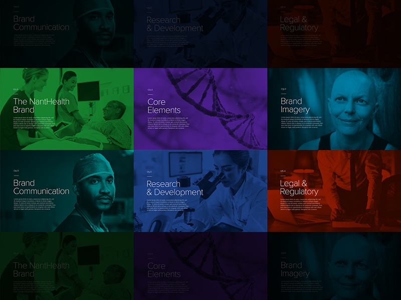 Brand Exploration research communication imagery elements core brand nanthealth exploration