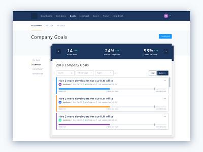 Performance Management Software ui goals ui design app web app