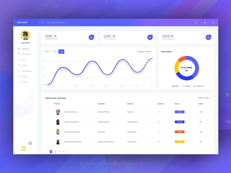 Download Ecommerce Dashboard Freebie