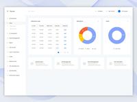 HR & Payroll Dashboard - Wireframe