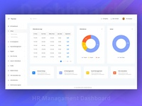 HR & Payroll Dashboard