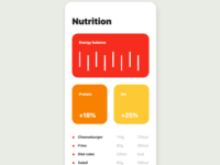 Nutrition app code