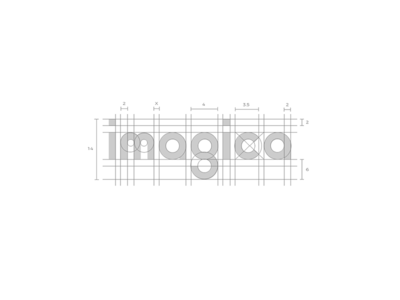 Imagica Grid