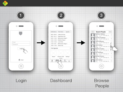 Wire framing For Iphone Education App by Peter Mark Ellis | Dribbble ...