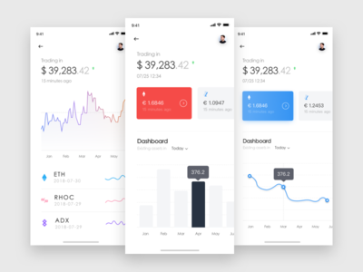 Virtual currency trading - app ux ui chart data style sketch interface app