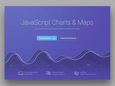 amCharts landing page - WIP amcharts.com charts graph web minimal javascript