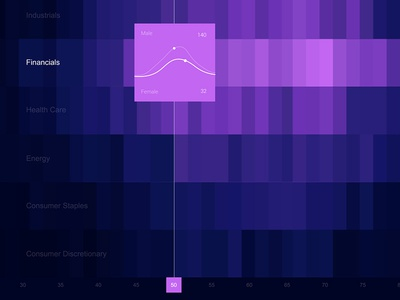 Heat map heat map graph visualisation data