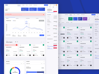 Concept to design through design sprint process website dashboard apple typography minimal visual design web app ui ux flat design