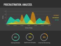 Analytics | 018