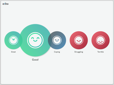 💉 Healthcare Check-in System Smileys 💊 wellbeing smiley face icon vector illustration branding marazita esoteric designs