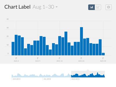 Better Highcharts highcharts chart graph data vis data visualization stats