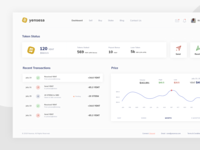 User Dashboard - Yensesa