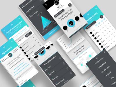 Sprinklr Business Index - Mobile Screens