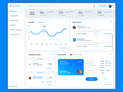 Banking Concept Dashboard