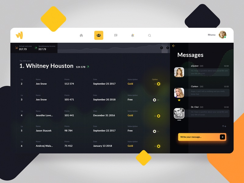 Dashboard - Users webdesign walet user qubsik minimal interface interactiondesign google free experience digitx design dashboard challenge
