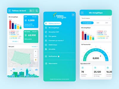 Energy app sun co2 dashboad energy weather mobile app design ux ui