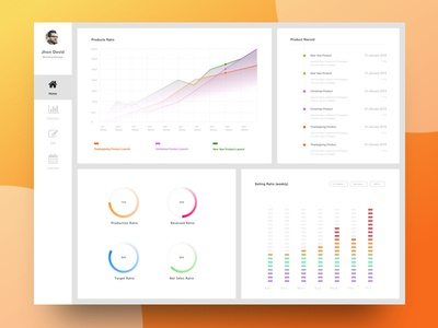 Product Management Dashboard | Light Version
