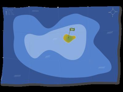 UX island