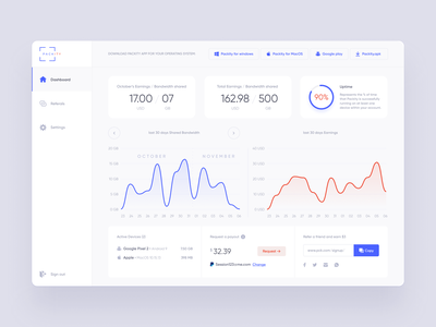 Packity - Dashboard Design website website design ux ui ui ux web design design ui design ui designer dashboard internet packet streaming easyeze eslam elshereef clean minimal