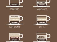 Coffee Key
