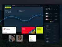 Oschadbank – Online Banking Concept