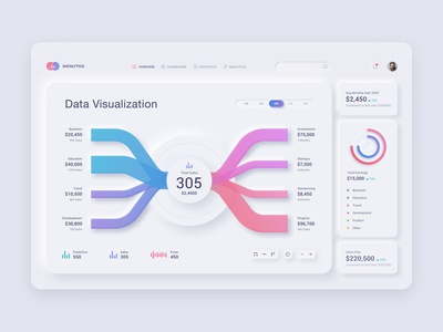 Data Visualization Dashboard - Neumorphism_Light light ui analytics chart analytics dashboard donut chart graphs charts elegant data visualization dashboard neumorphism neumorphism ui dashboard app cards colors illustration modern ui ux clean minimal