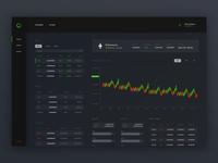 Crypto trade-platform