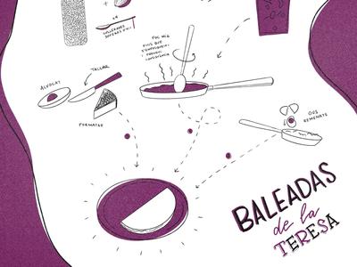 Illustrated recipe of Baleadas from Honduras