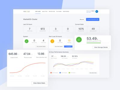 Dashboard Exploration ui interface desktop graphs analytics admin dashboard