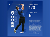 Brooks Koepka, US Open 🏌️♂️
