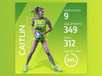 Caitlin Bassett, Netball World Cup