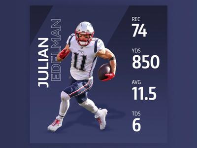 Julian Edelman 🏈