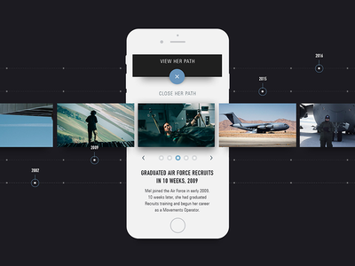 Air Force - Mobile Timeline responsive grid expand uiix mobile milestones progress timeline military defence force air