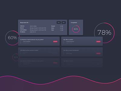 Quizi.io business account analytic test uiux design uidesign uiux web crypto blockchain impleum quizi