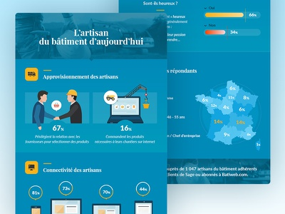 Infographie engineer sketch craftsmen number infographic