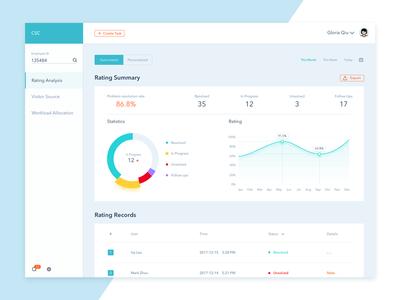 Dashboard - Customer Service System list service customer chart dashboard