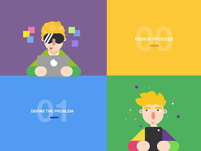 Design Process uiux ui interface ui design process design process character illustration