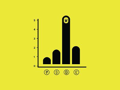 Bitcoin Thug Life :-) fhokestudio pound rupee. dollar thuglife middlefinger graph yellow black bitcoin