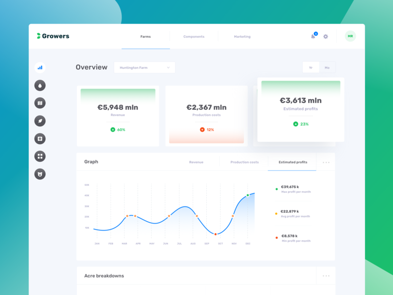 Growers Portal graph overview sales revenue agriculture farmers interface dashboard ui ux