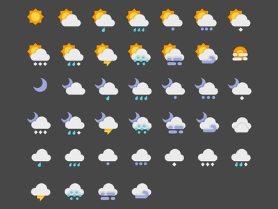 Weather Icons andriod icons ios icon mobile app icons icons weathericons vector icons