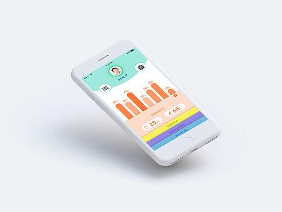 Nommi UI app ux ui
