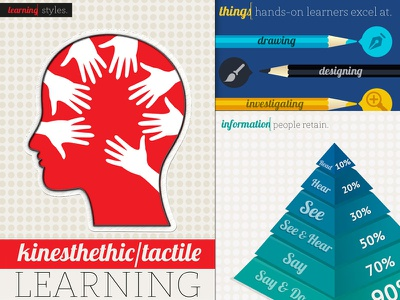 |[ Kinesthetic // Tactile ]| client vector illustrator infographic learning hands-on tactile eyeflow pti