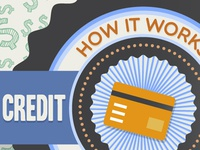 Credit Card Processing Infographic Header Detail
