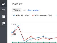Google Analytics - Overview Redesign